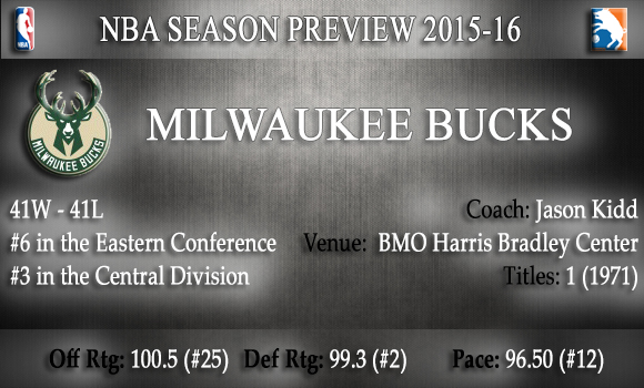preview milwaukee