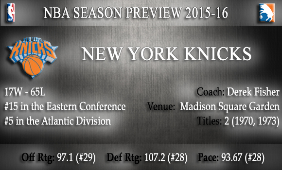 preview new york knicks
