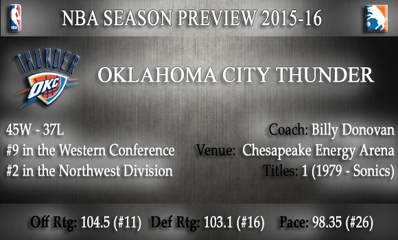 preview oklahoma city