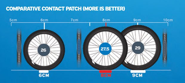 27.5 650b mountain bike wheels