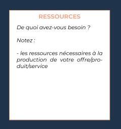 business model canvas ressources clés