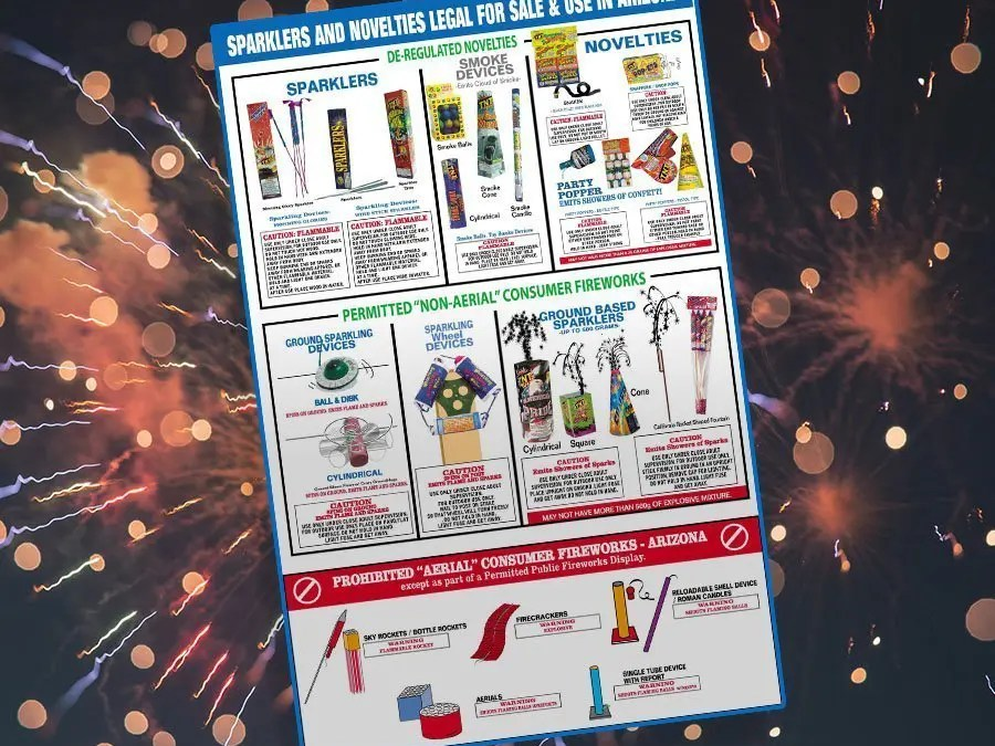 The Dos and Don'ts of Fireworks this New Year