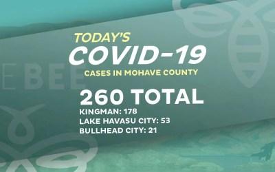 Five New COVID-19 Cases