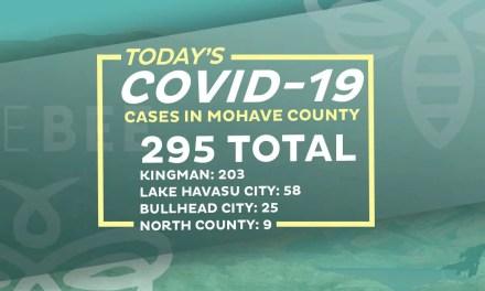 14 New COVID-19 Cases