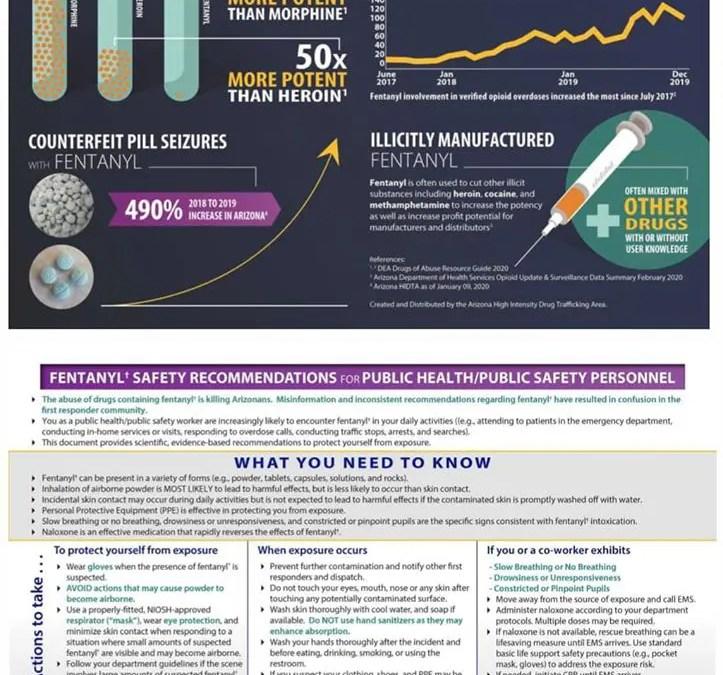 Fentanyl Overdoses On the Rise in Arizona