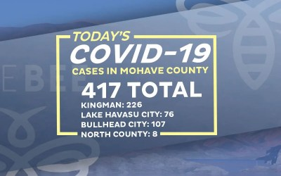 13 New COVID-19 Cases & One Death