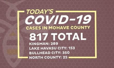 Largest Single Day COVID-19 Postive Cases: 66