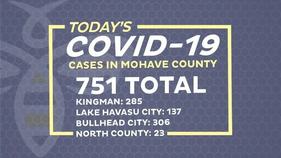 27 New COVID-19 Cases