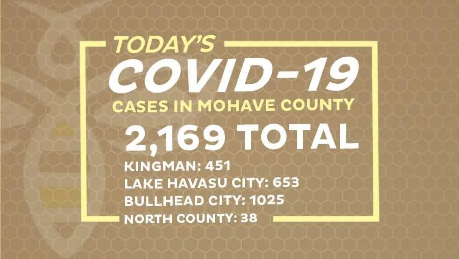 85 New COVID-19 Cases