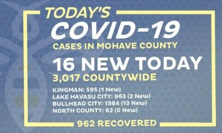 16 New COVID-19 Cases