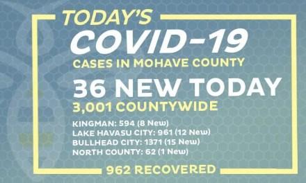 36 New COVID-19 Cases