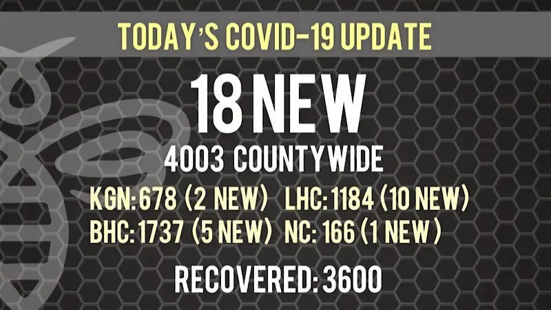18 New COVID-19 Cases