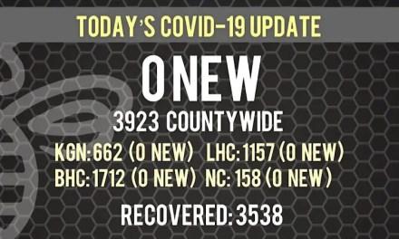 Zero New COVID-19 Cases