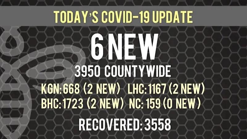6 New COVID-19 Cases