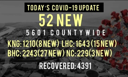 52 New COVID-19 Cases