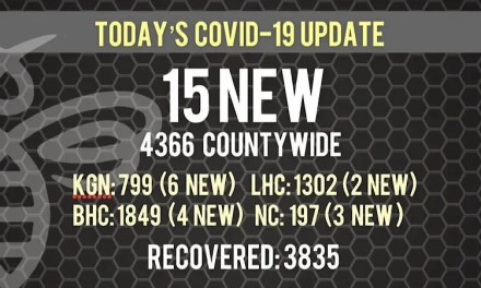 15 New COVID-19 Cases