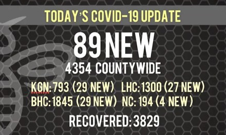 89 New COVID-19 Cases Reported Today
