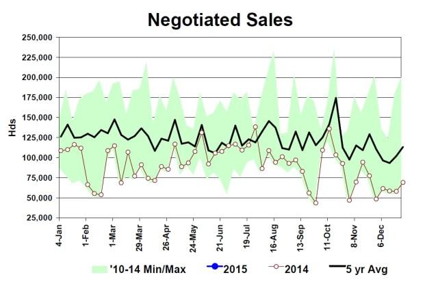 2015-01-07_Chart1