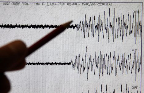"""Pathetic"" Earthquake Strikes Beijing"