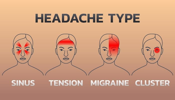 What Your Brain Needs to Know About Headaches