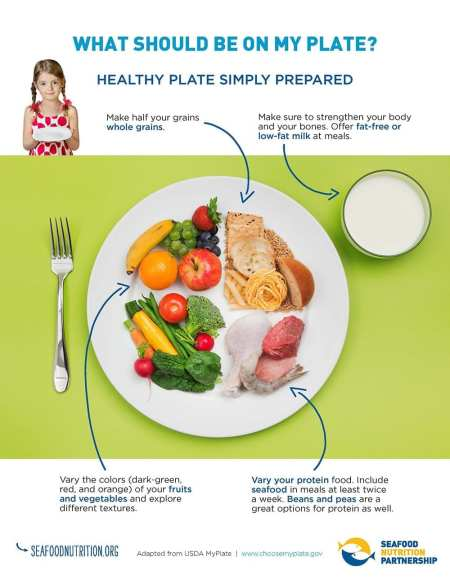 Seafood Nutrition Partnership - Healthy Plate