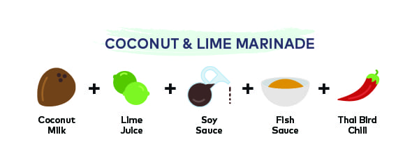 Australis - 5 Mouthwatering Marinades for Fish - Coconut Lime