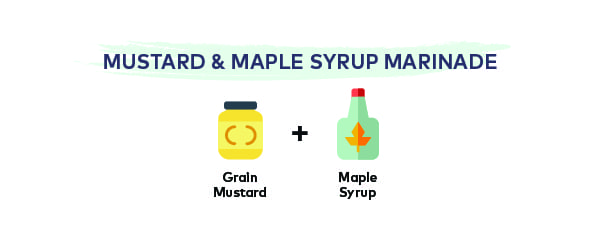 Australis 5 Mouthwatering Marinades for Fish Mustard Maple Syrup