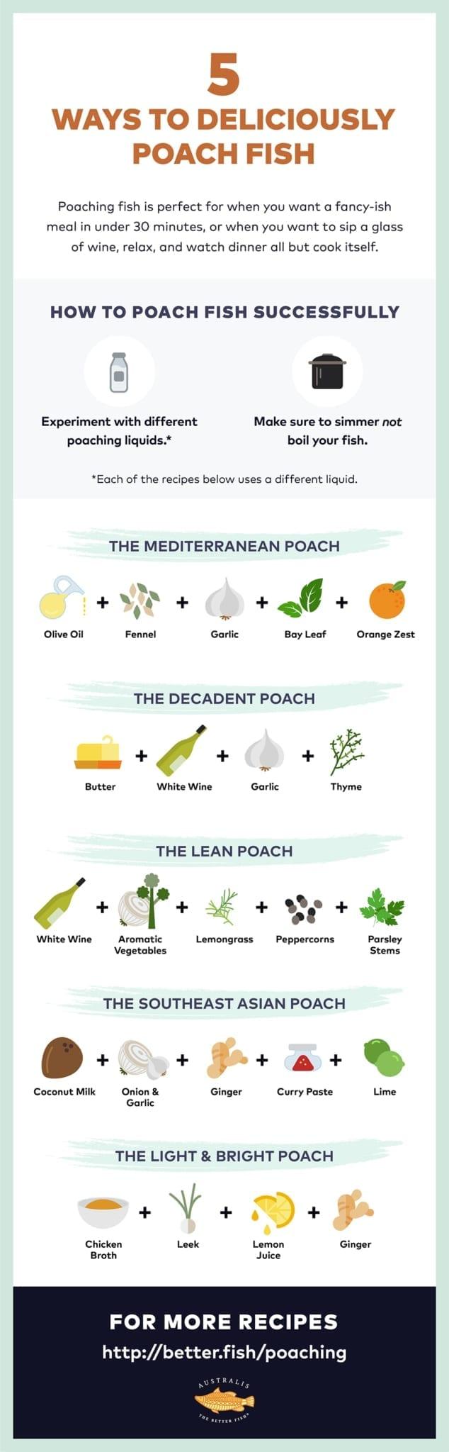 Australis Barramundi - 5 Ways to Deliciously Poach Fish