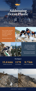 Infographic of Australis Aquaculture Green Day Initiative