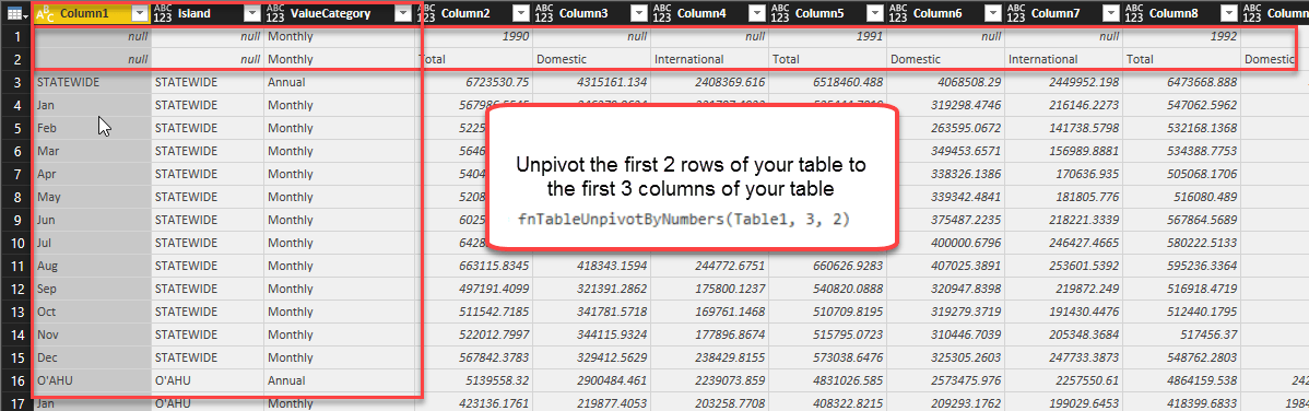 Unpivot by number of columns and rows in PowerBI and