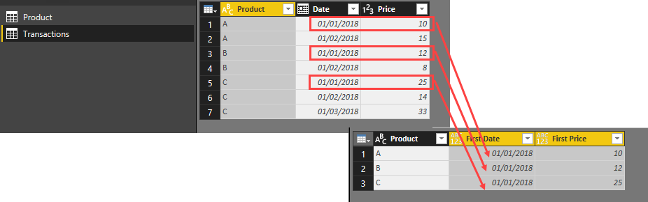 How to do a real VLOOKUP (false) in Power Query or Power BI