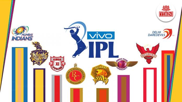 IPL-2018--The-Bihar-News
