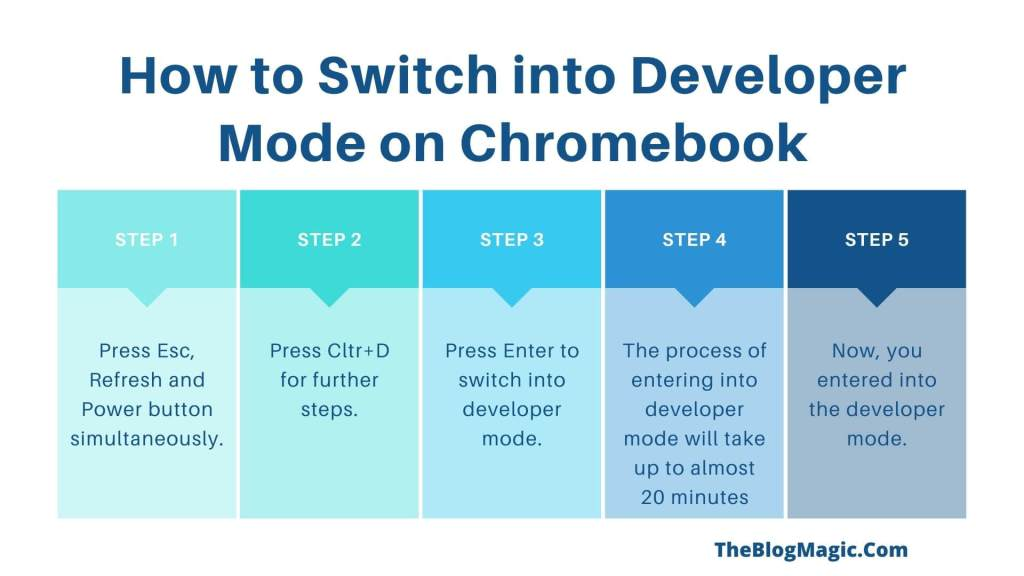 How to Switch into Developer Mode on Chromebook