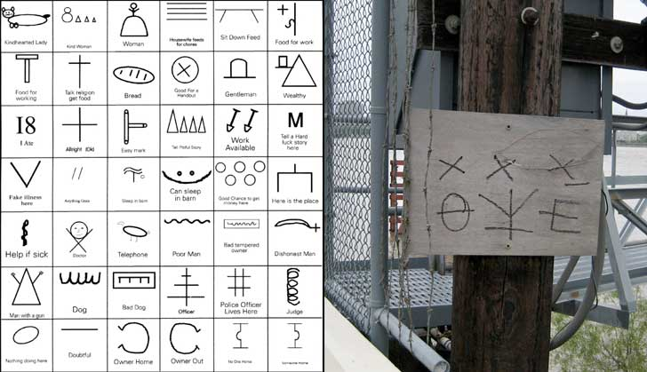 The Following Images Display Some Extended Electrical Symbols Such As