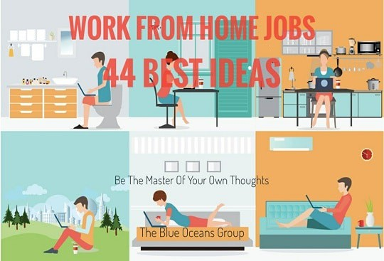 Work From Home Jobs - 44 Best Ideas