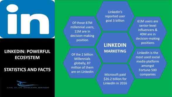 LinkedIn Powerful Ecosystem