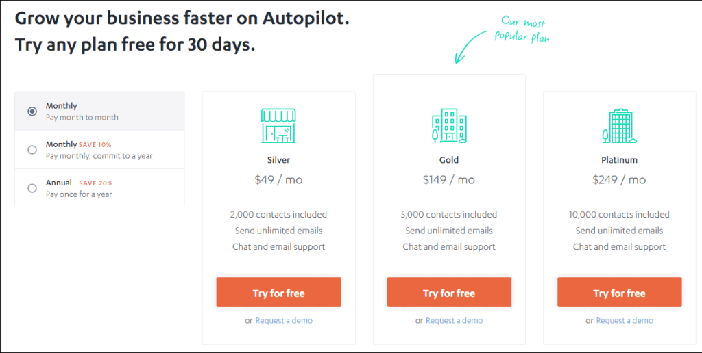 Email Marketing Software Autopilot Pricing min