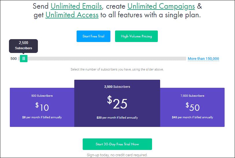 Email Marketing Software Mailigen Pricing min