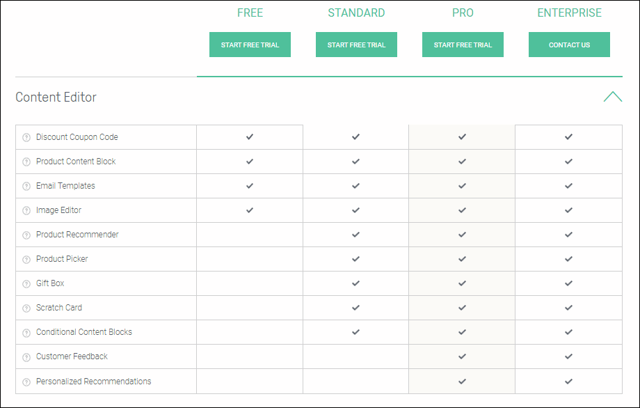 Omnisend Pricing Comaprison- Email Marketing Software