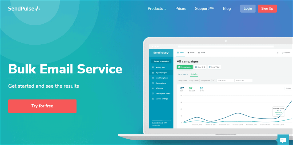 Sendpulse email marketing software min