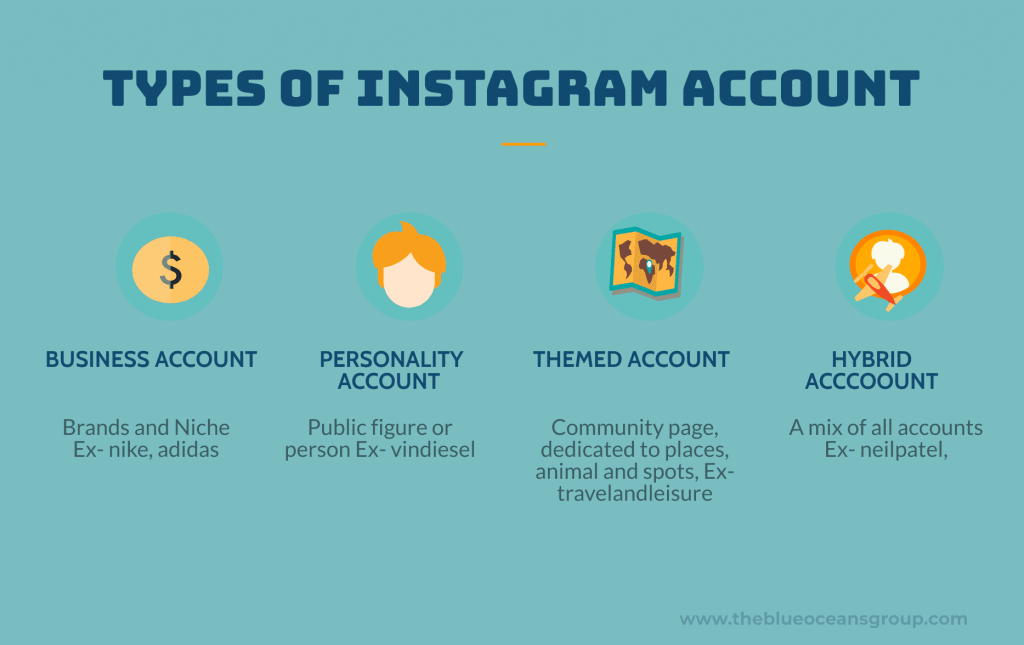 Types of Instagram accounts