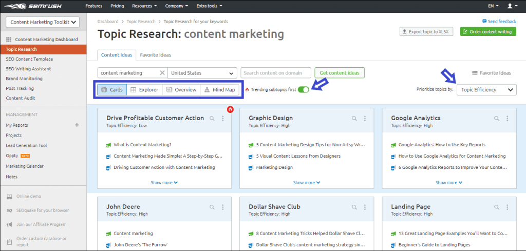 Topic Research by SEMrush Content Marketing Toolkit