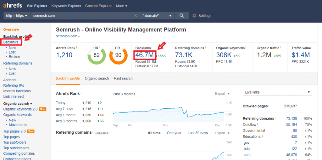Ahrefs Link Building Software, and backlink SEO tools