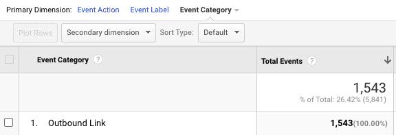 Tracking link clicks in Google Analytics
