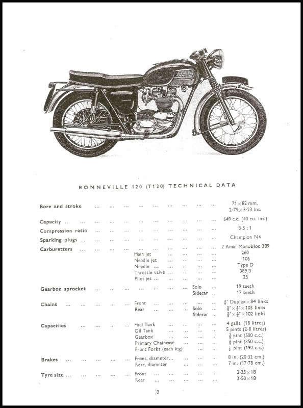 1965 TRIUMPH T120 BONNEVILLE,6T THUNDERBIRD,TR6 TROPHY