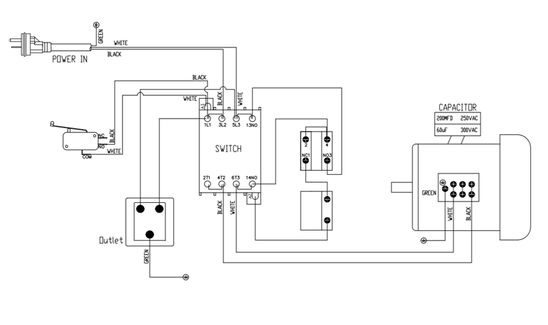 Wiring for 3HP 220V (for Laguna Tools 18 Bx)