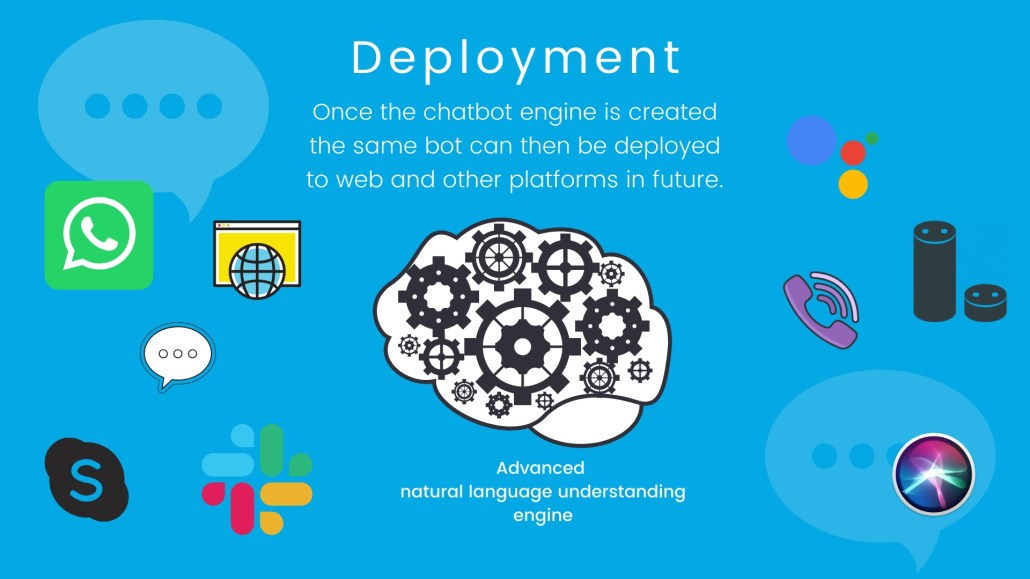 Chatbot deployment options