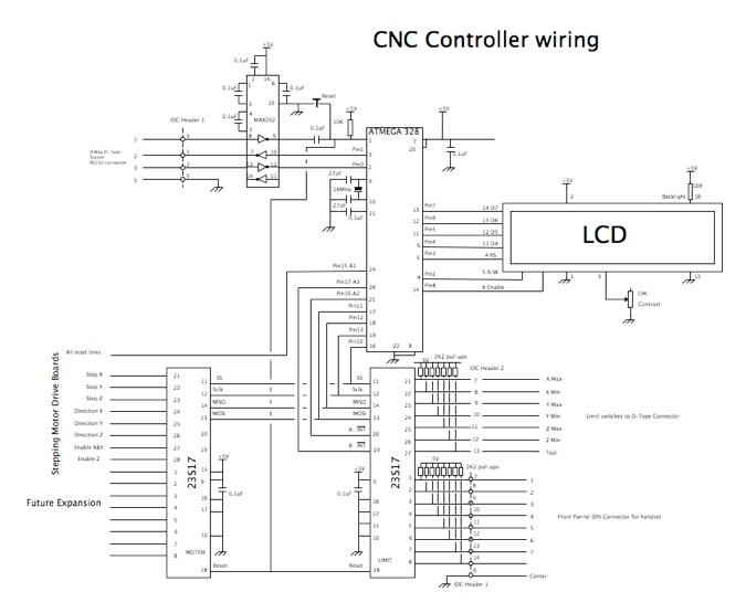 Mini Cnc Controller Wiring Diagram Comprandofacil Co