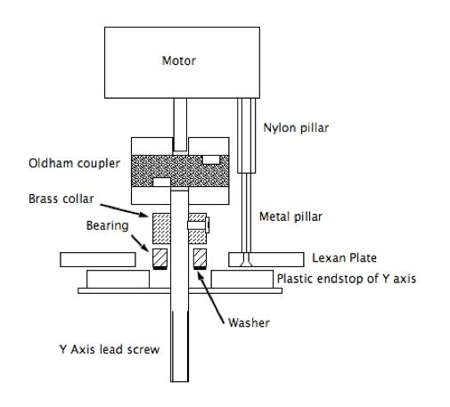 Proxxon MF70 Miller CNC CONVERSION