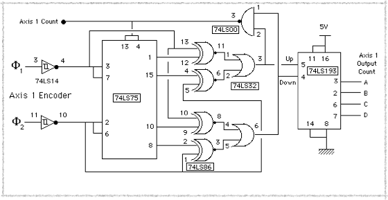 logic circuit diagram of encoder
